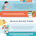 How to Create Engaging Content – 6 Steps to Follow - #Infographic