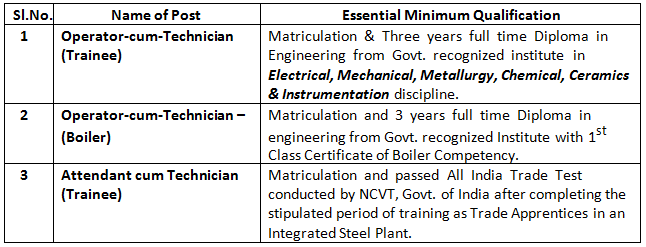 SAIL Recruitment 2019 Educational Qualifications