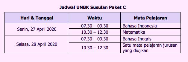 Jadwal UN UNBK Paket C Tahun 2020 Susulan (Tahun Pelajaran 2019/2020)