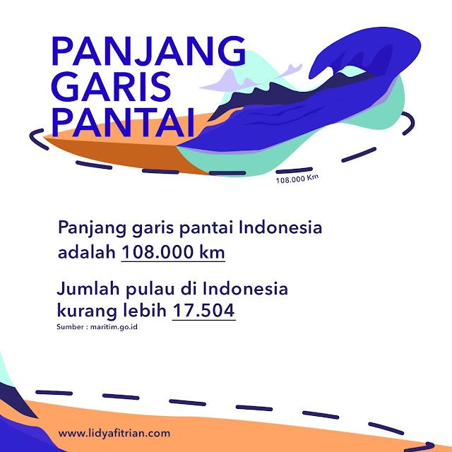 panjang garis pantai indonesia