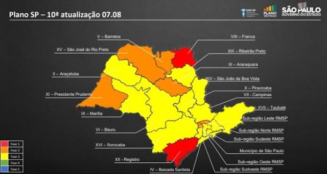 Em nova classificação do Plano SP atualizado hoje 07-08-2020  Barretos continua na fase laranja graças a incompetência do Prefeito Guilherme de Ávila (PSDB) e fraudes de contaminados e óbitos