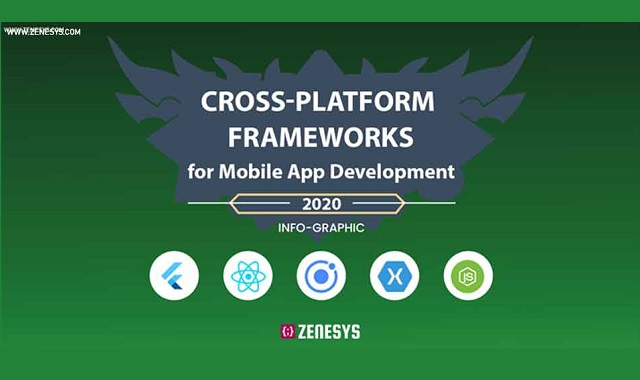 The top cross-platform app development frameworks