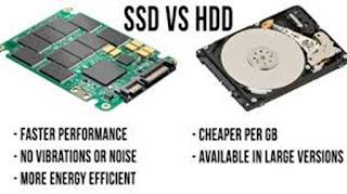 Dengan pesatnya perkembangan teknologi untuk komputer Kelebihan Dan Kekurangan SSD Dibandingkan Dengan Hardisk HDD
