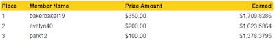 concursos-rewarding-ways