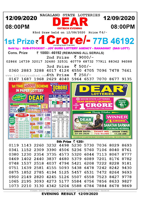 Nagaland State Lottery Sambad 12-09-2020 Today Result 8 PM