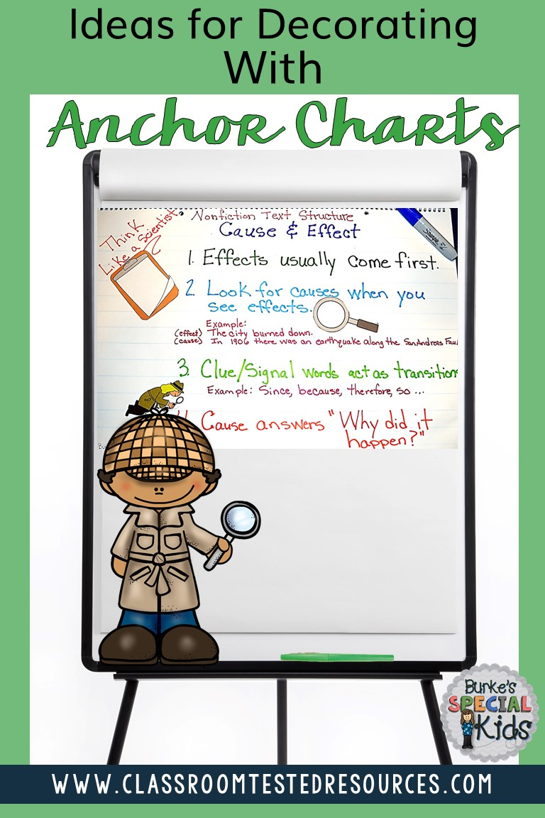 Ideas For Decorating With Anchor Charts Classroom Tested