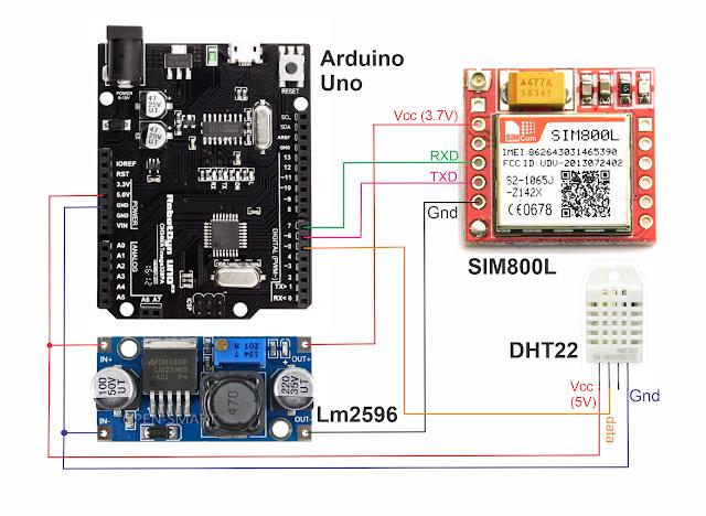 Arduino modul GSM SIM800L thingspeak