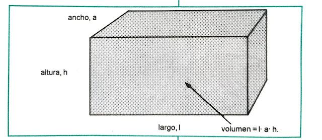 volumen de un sólido