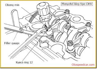 Ukuran Celah klep mesin diesel 4 silinder