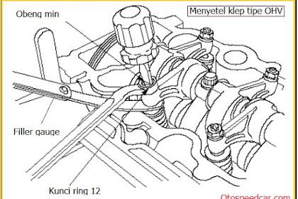 Cara Menyetel Celah Katup, Ini hal Dasar Sebelum Anda Mengetahui Ukuran Celah klep mesin diesel 4 silinder maupun Mesin Bensin