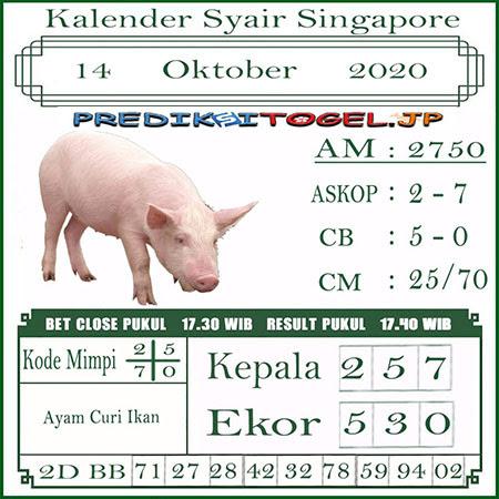 Kalender Prediksi SGP Rabu