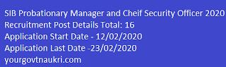 South Indian Bank Ltd (SIB) Recruitment