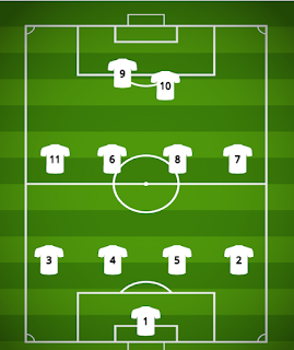 Eriksson tactics