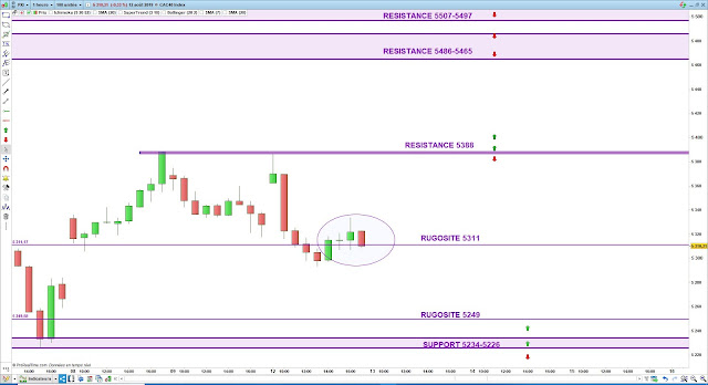 Trading cac40 13/08/19