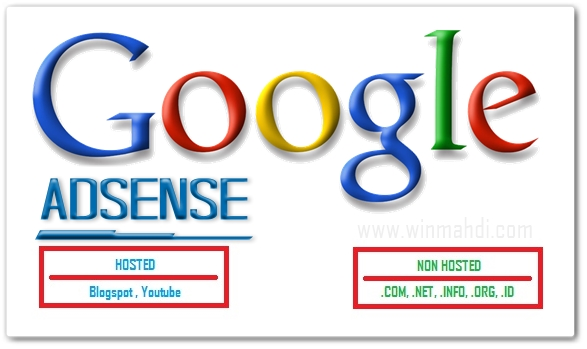 Google Andsense Hosted dan Non Hosted