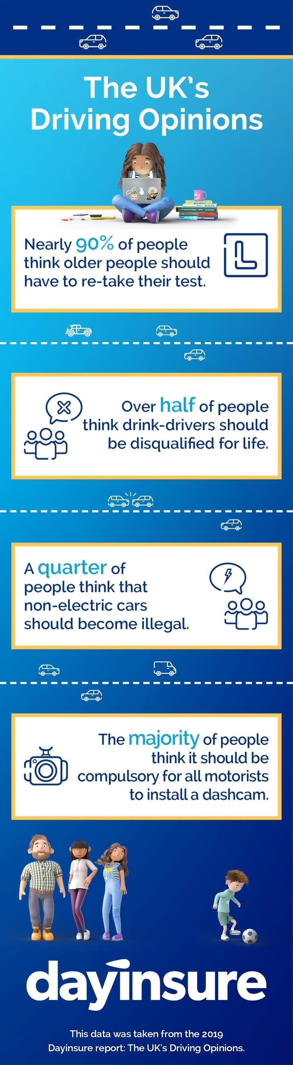 The UK's driving opinions #infographic