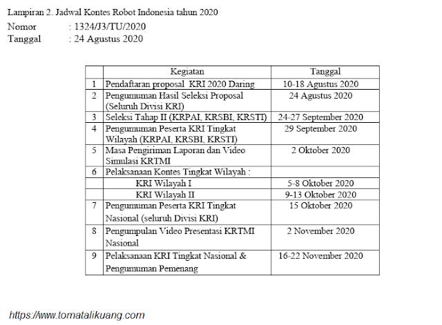 jadwal kontes robot indonesia tahun 2020; jadwal kri 2002; tomatalikuang.com