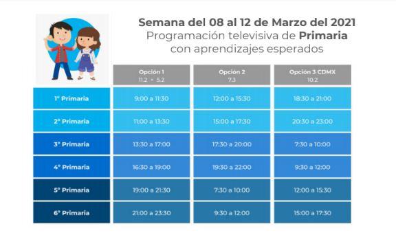 PROGRAMACION DE APRENDE EN CASA  SEMANA 26 (DEL LUNES 08  AL VIERNES 12 DE MARZO DEL 2021)