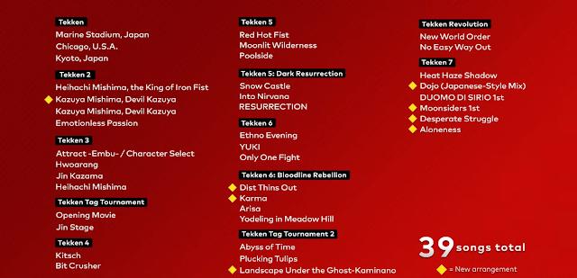 Super Smash Bros. Ultimate (Switch) Kazuya Mishima Songs