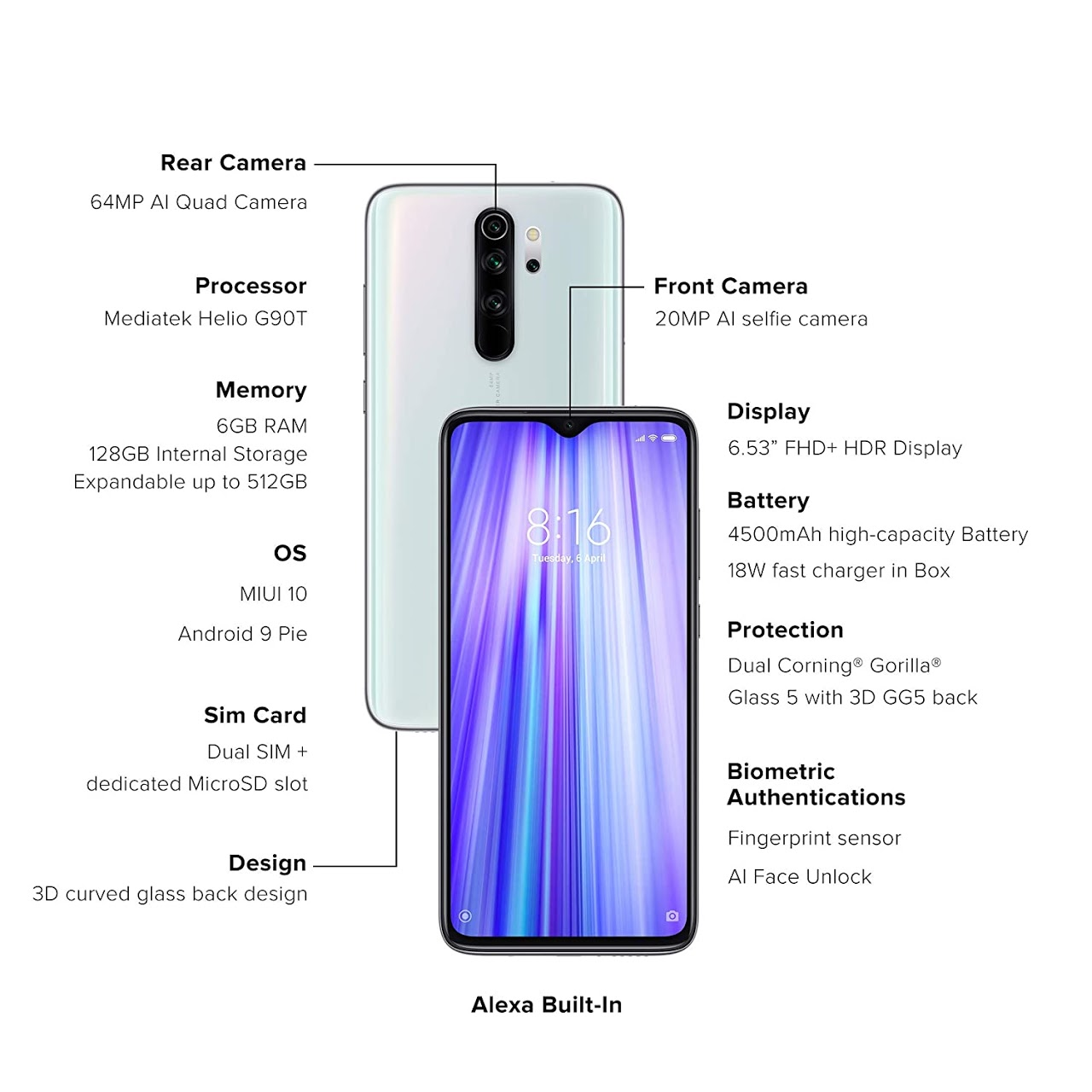 Redmi Note 8 Pro Price In India - Xiaomi Redmi Note 8 Pro Review and Buy From Amazon - Camera, Battery, RAM, Storage, Processor, Display, Battery, Price