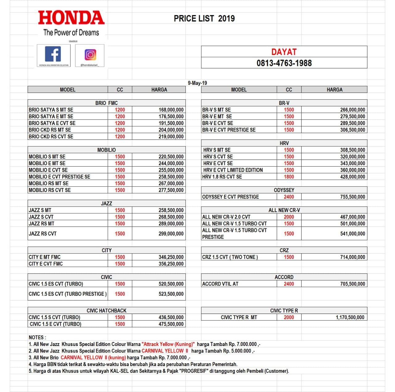 Harga Honda Brio Banjarmasin 2019