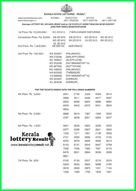 Kerala Lottery Result 28-12-2019 Karunya KR-428 (keralalotteryresult.net)-page-