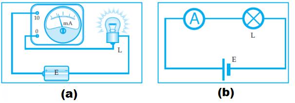 Cara mengukurpengukuran kuat arus listrik adapun terminal negatif amperemeter dihubungkan ke kutub positif sumber arus perhatikan gambar a sedangkan untuk bagan rangkaiannya tampak seperti ccuart Gallery