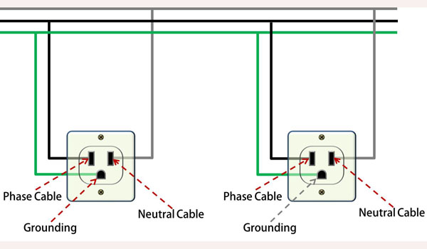 how-to-install-grounding-in-electrical-installation
