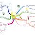 Plataformas y apps para crear mapas conceptuales y mentales