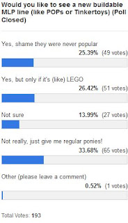 MLP Merch Poll #169 Results