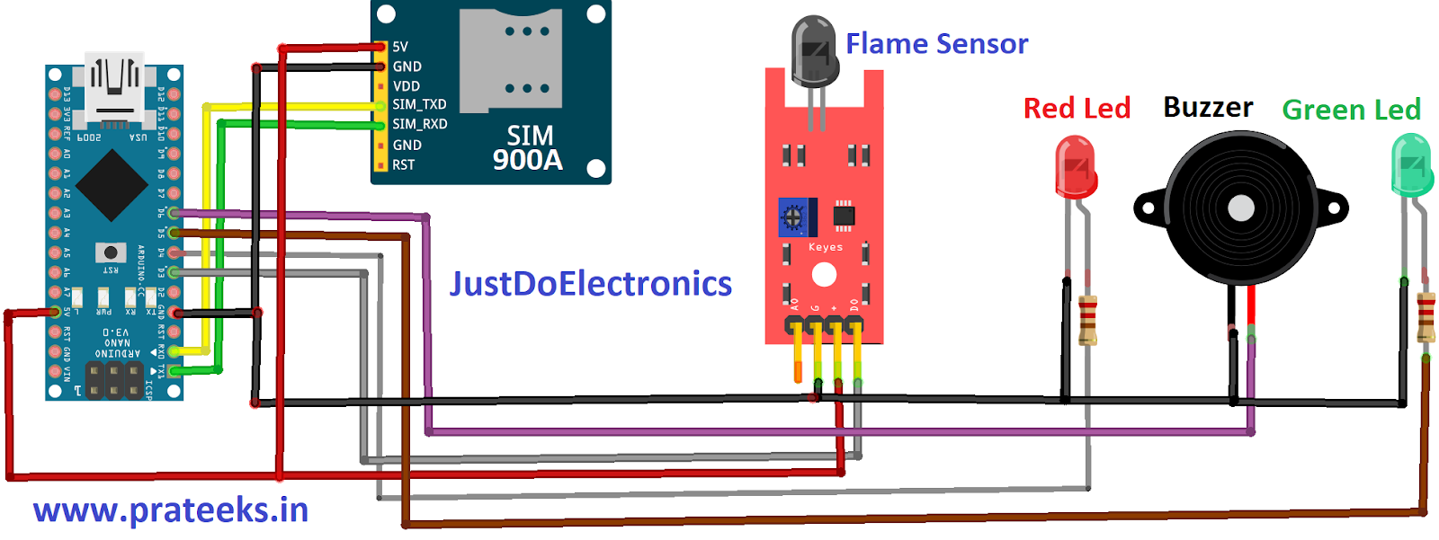 Arduino Based Fire Security System Using Gsm Module