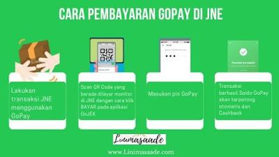 Pengalaman Kirim Paket JNE Bayar Pakai GoPay