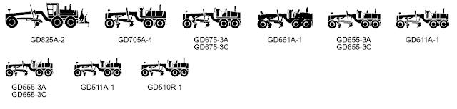 Susunan Produk Motor Grader