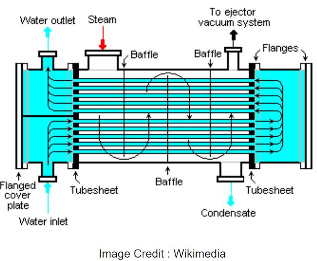 steam%2Bheat%2Bexchanger.PNG