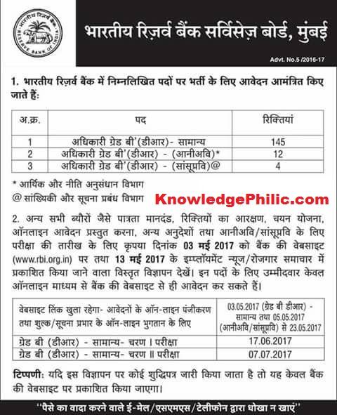 RBI Grade B 2017 Recruitment Notification