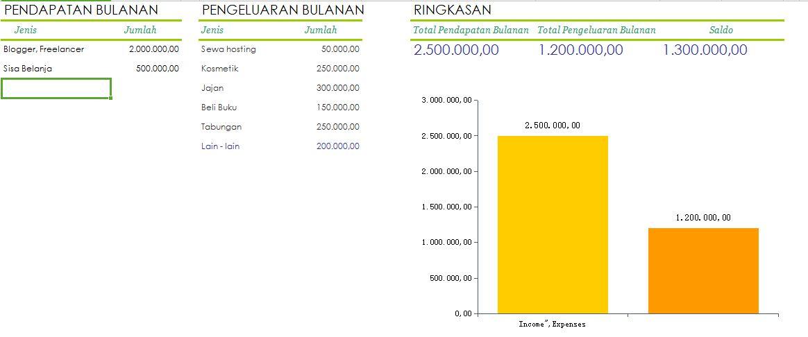 pendapatan vs pengeluaran