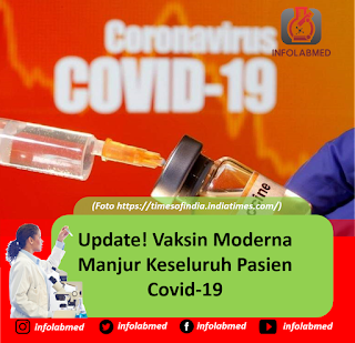 Update! Vaksin Moderna Manjur Keseluruh Pasien Covid-19