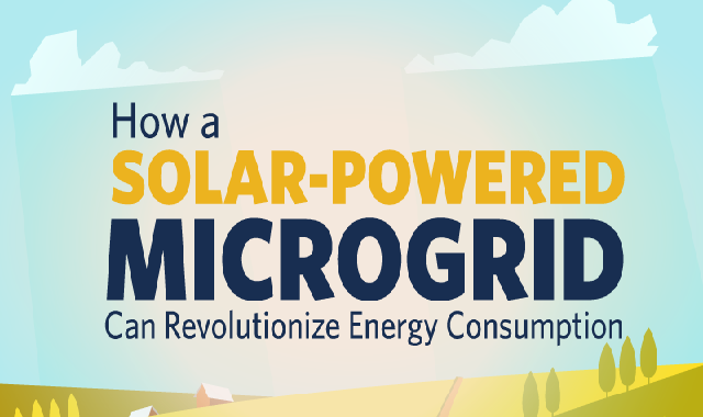 How a Solar-Powered Microgrid Can Revolutionize Energy Consumption #infographic