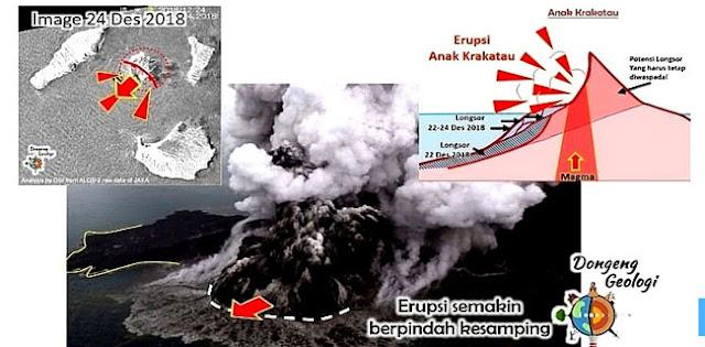 Temukan Fakta Baru Anak Krakatau, BMKG Imbau Masyarakat Waspada Tsunami Susulan
