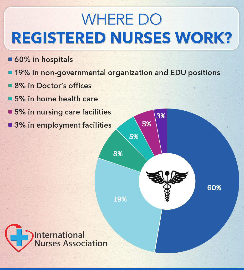 Pennsylvania LPN Requirements and Training Programs