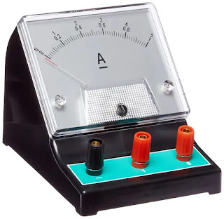 function of ammeter