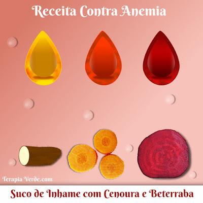 Receita Contra Anemia: Suco de Inhame com Cenoura e Beterraba