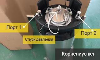 корнелиус кег из коробки keg