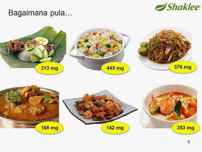 makanan tinggi kolestrol