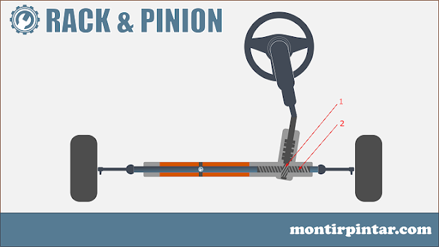 sistem kemudi mobil jenis rack and pinion