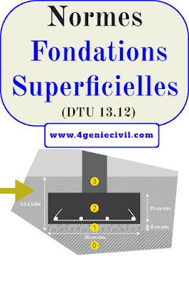 Règles de fondations superficielles DTU 13.12