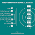 Keajaiban Komposisi Cincin Dalam Surah Al-Qari'ah, Kehebatan Komposisi Ayat Al-Quran