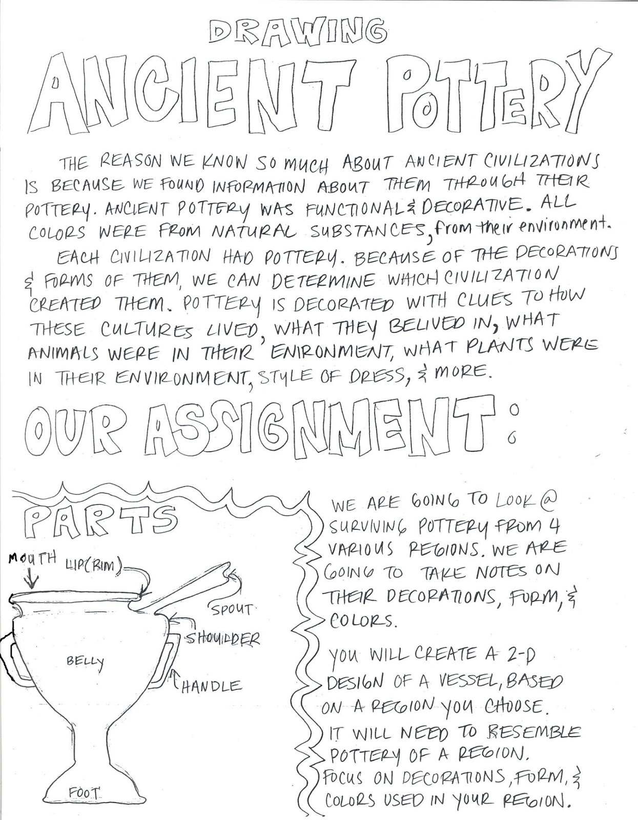 Greek Pottery Worksheet