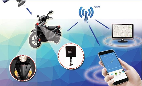 Có nên lắp định vị xe máy không - Tú Anh GPS 01