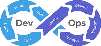 what is DevOps Technogyyan.tech